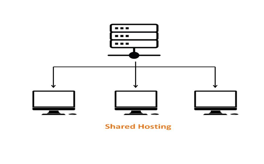 Shared Hosting: A Complete Guide
