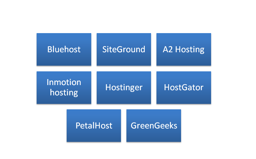 Fast and best web hosting providers